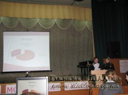 Презентація проектів «Стратегії розвитку Києва до 2025 року».