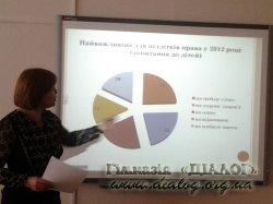 """Семінар шкіл-учасників проекту """"Асоційовані Школи ЮНЕСКО"""""""