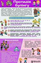 Інфографіка по протидії булінгу (цькування)